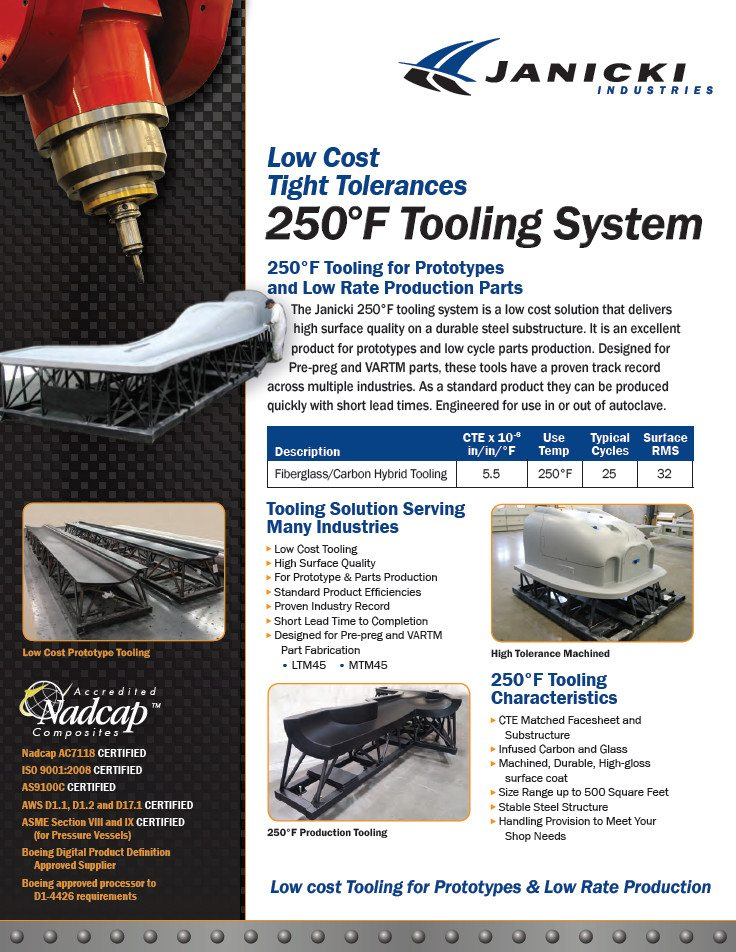 250F Tooling System